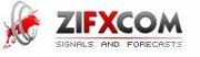 Programa de afiliados de iForex.bg